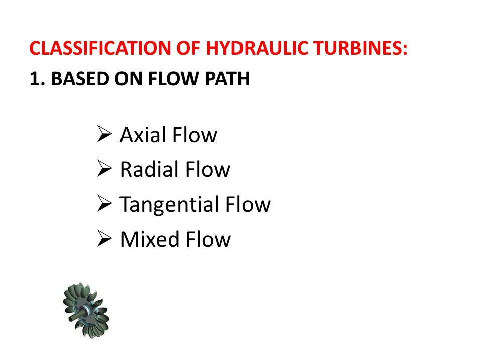 CLASSIFICATION OF HYDRAULIC TURBINES: 1.