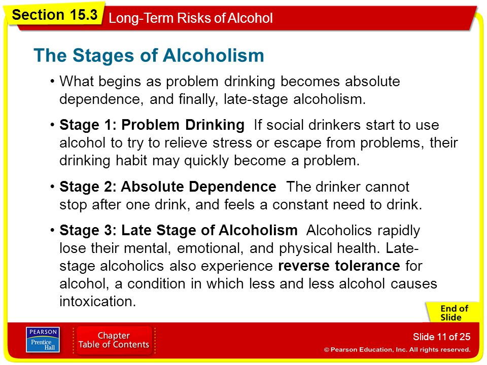 Section 15.3 Long-Term Risks of Alcohol Slide 11 of 25 What begins as problem drinking becomes absolute dependence, and finally, late-stage alcoholism.