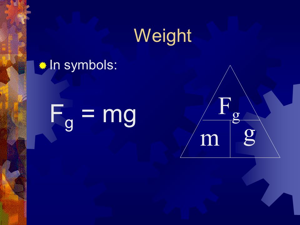 Weight  In symbols: F g = mg FgFg m g