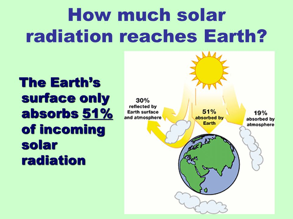 How much solar radiation reaches Earth.