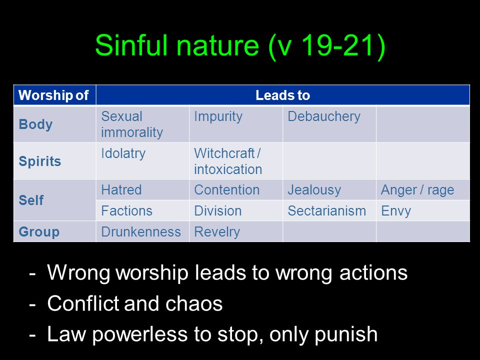 Sinful nature (v 19-21) Worship ofLeads to Body Sexual immorality ImpurityDebauchery Spirits IdolatryWitchcraft / intoxication Self HatredContentionJealousyAnger / rage FactionsDivisionSectarianismEnvy Group DrunkennessRevelry -Wrong worship leads to wrong actions -Conflict and chaos -Law powerless to stop, only punish