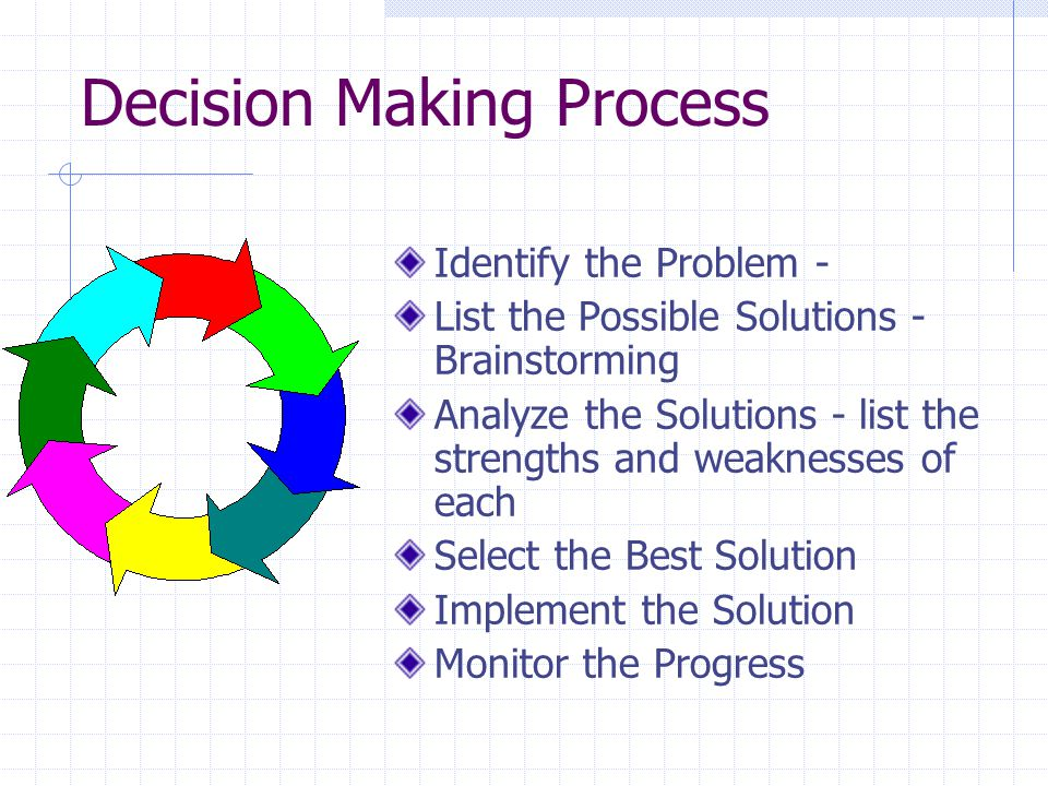 Decision Making Process Identify the Problem - List the Possible Solutions - Brainstorming Analyze the Solutions - list the strengths and weaknesses o