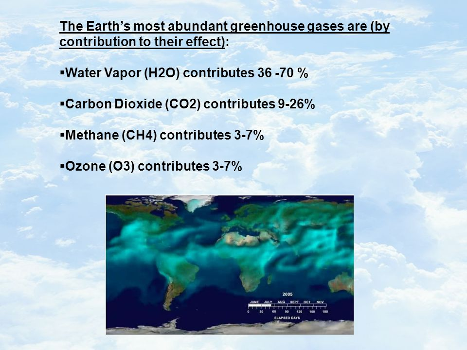 The Earth's most abundant greenhouse gases are (by contribution to their effect):  Water Vapor (H2O) contributes %  Carbon Dioxide (CO2) contributes 9-26%  Methane (CH4) contributes 3-7%  Ozone (O3) contributes 3-7%
