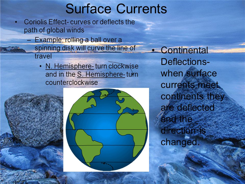 Surface Currents Coriolis Effect- curves or deflects the path of global winds –Example: rolling a ball over a spinning disk will curve the line of travel N.