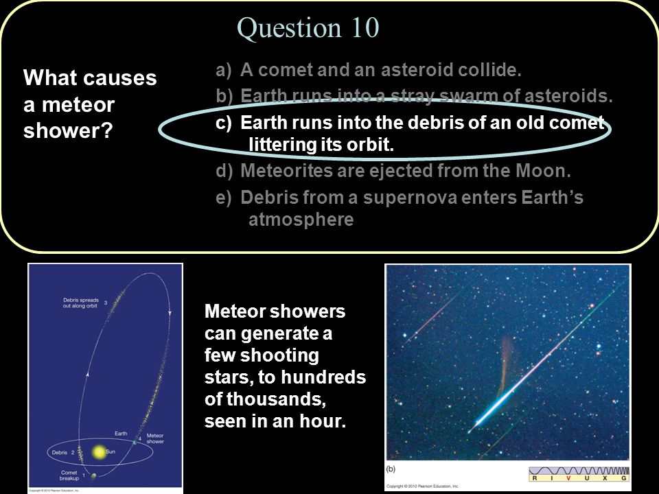 What causes a meteor shower.