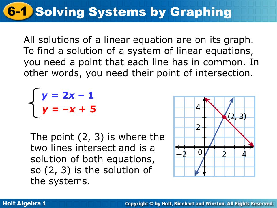 Solving Systems Of Equations By Graphing Worksheet Algebra 1 – Solving Systems of Linear Equations by Graphing Worksheet
