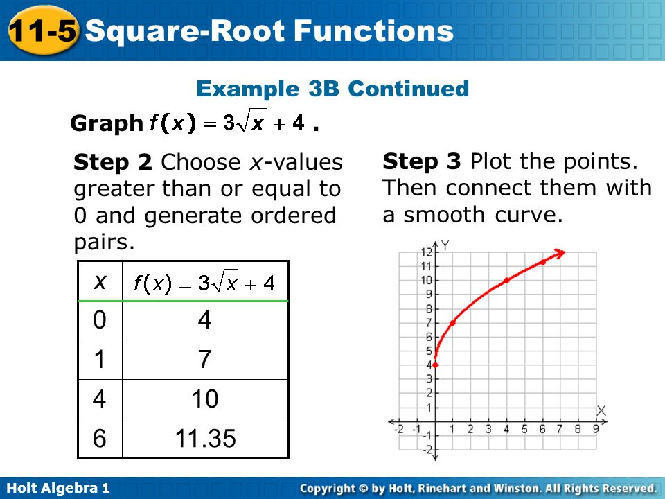 Square Root Function Examples 11-5 Square-Root Functions