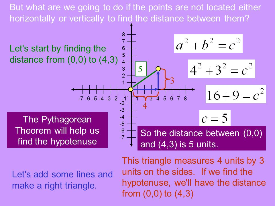 But what are we going to do if the points are not located either horizontally or vertically to find the distance between them.