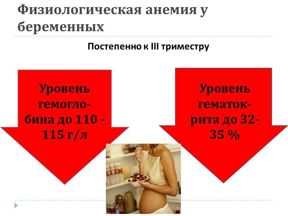 Анемия у беременных 1 ст 4