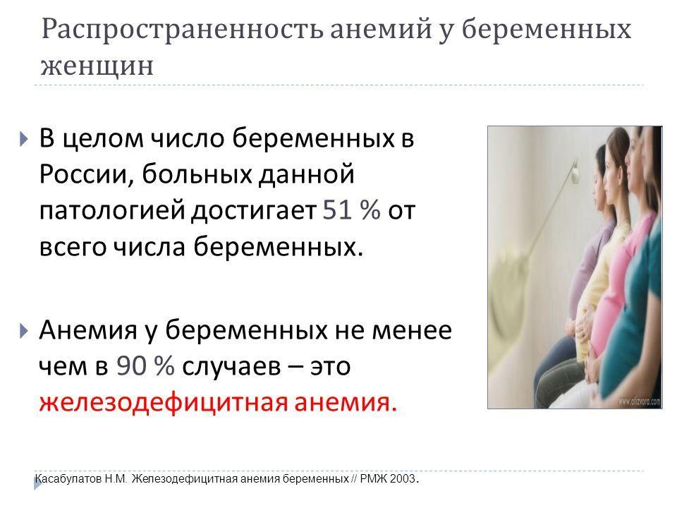 В России на четверть сократилось число абортов
