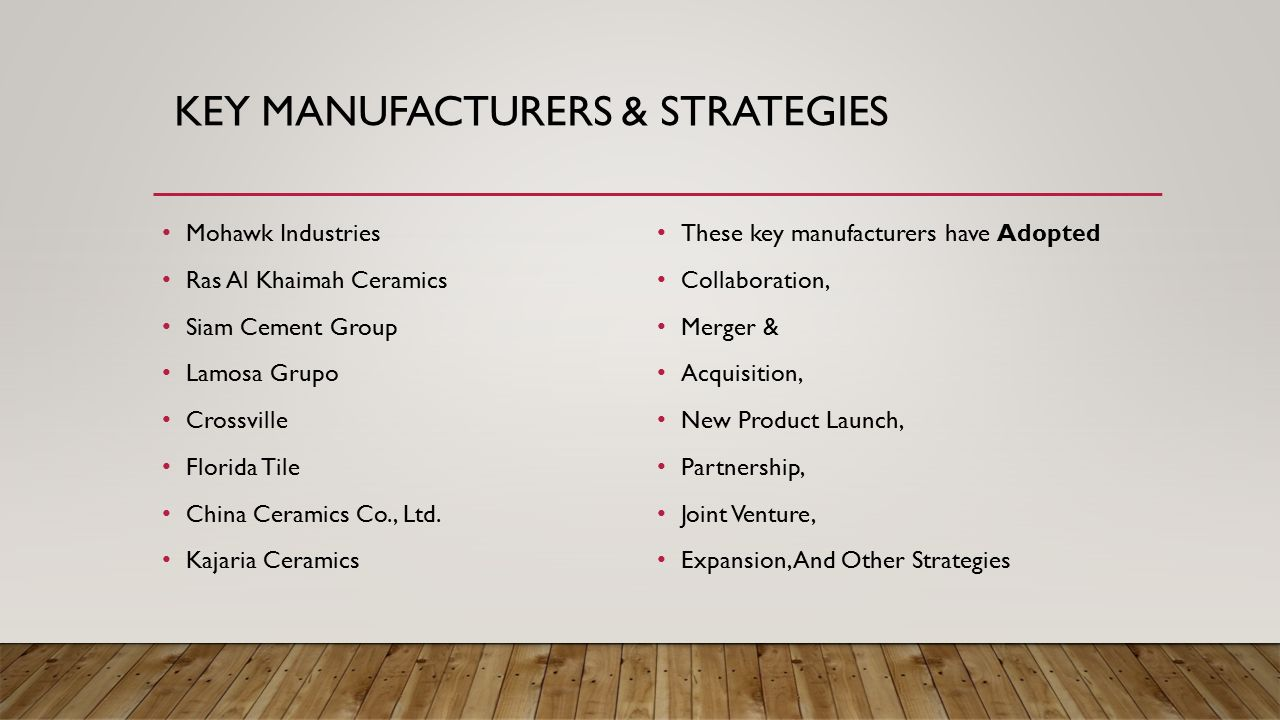 Ceramic tiles organizations study report global market research 4 key manufacturers dailygadgetfo Choice Image