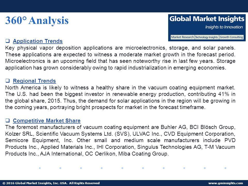 applied materials investor