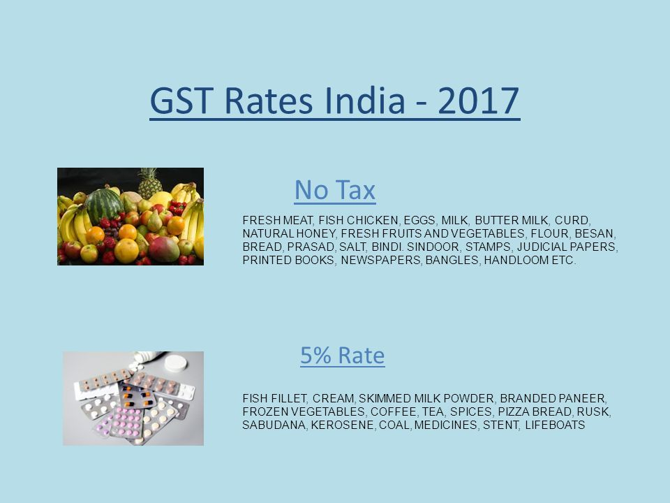 bread gst rate