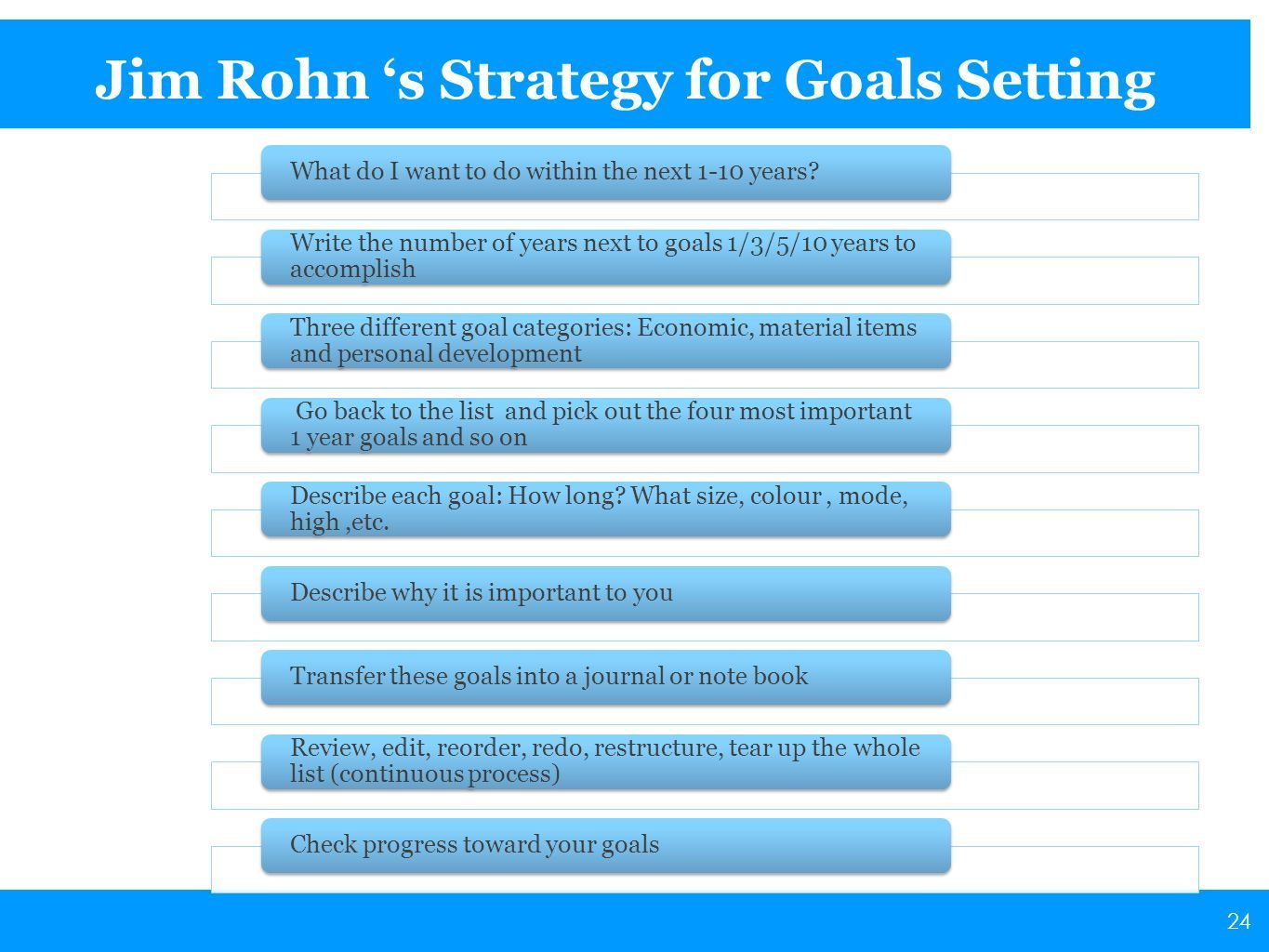 worksheet Jim Rohn Goal Setting Worksheet 12 step goals setting guide for personal and professional success by 24 jim rohn s strategy what do i want to within