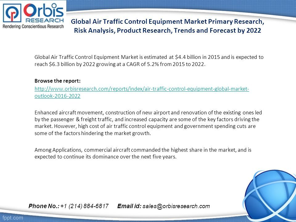 Global Air Traffic Control Equipment Market Primary Research Risk