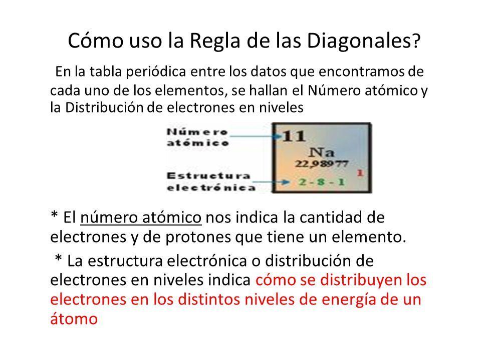 Cmo uso la regla de las diagonales en la tabla peridica entre 1 cmo urtaz Image collections