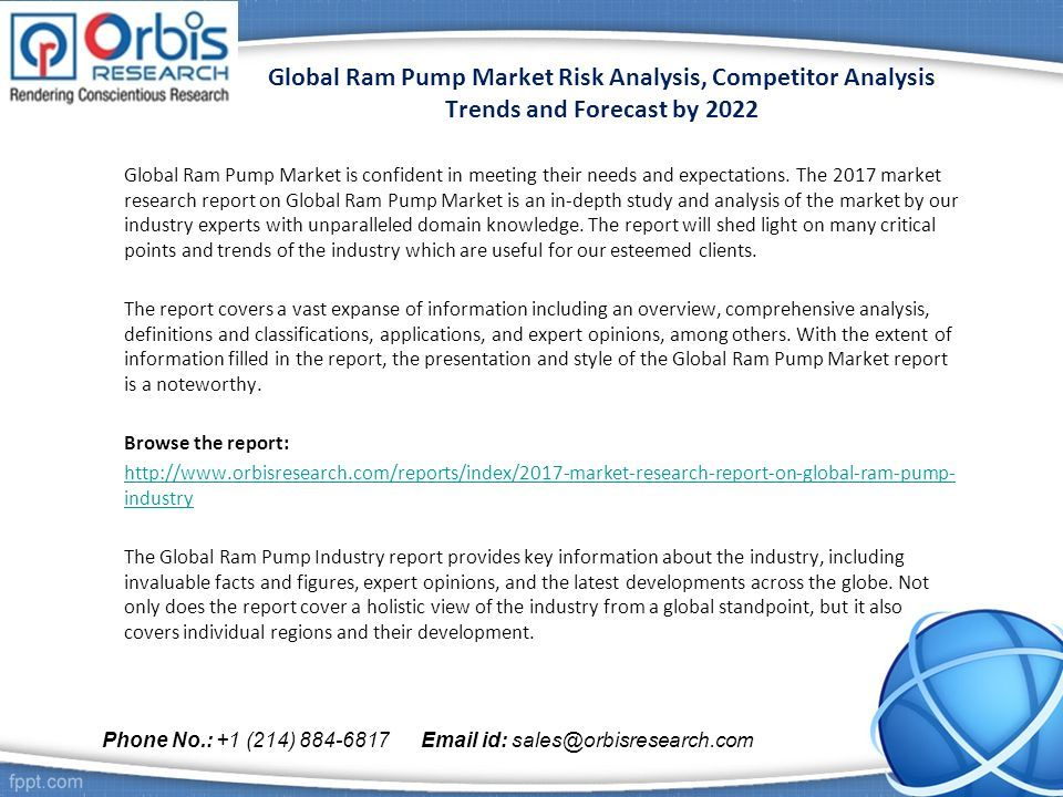 Global Ram Pump Market Risk Analysis Competitor Analysis Trends And