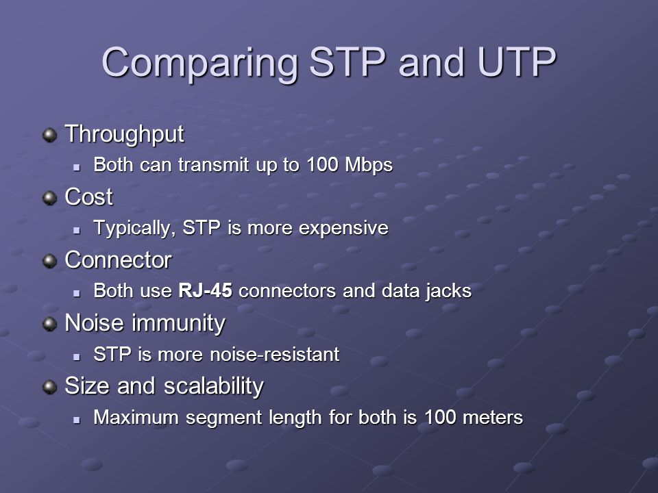 Comparing STP and UTP Throughput Both can transmit up to 100 Mbps Both can transmit up to 100 MbpsCost Typically, STP is more expensive Typically, STP