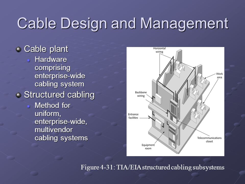 Cable Design and Management Cable plant Hardware comprising enterprise-wide cabling system Hardware comprising enterprise-wide cabling system Structur
