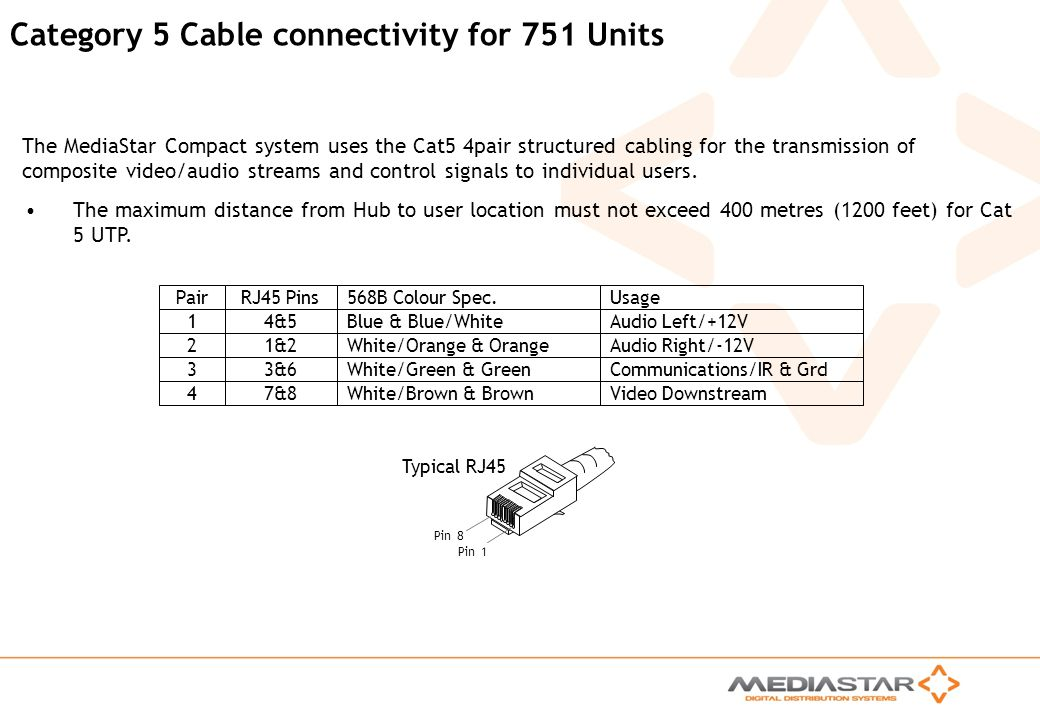 MediaStar Compact Training Slides Rev. E Category 5 Cable connectivity for 751 Units The MediaStar Compact system uses the Cat5 4pair structured cabli