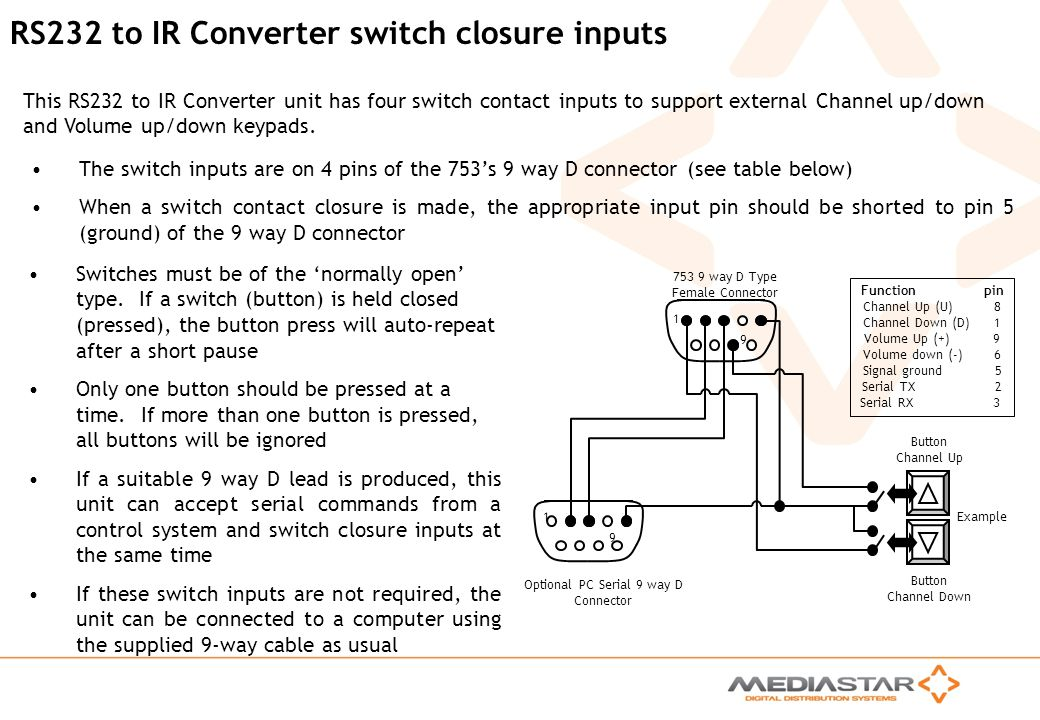 MediaStar Compact Training Slides Rev. E RS232 to IR Converter switch closure inputs This RS232 to IR Converter unit has four switch contact inputs to