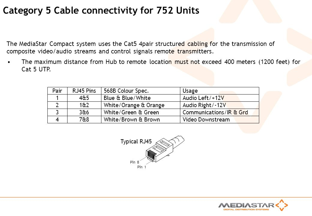 MediaStar Compact Training Slides Rev. E Category 5 Cable connectivity for 752 Units The MediaStar Compact system uses the Cat5 4pair structured cabli