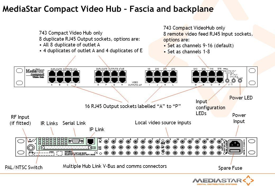 MediaStar Compact Training Slides Rev.