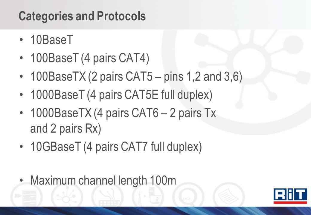 Categories and Protocols 10BaseT 100BaseT (4 pairs CAT4) 100BaseTX (2 pairs CAT5 – pins 1,2 and 3,6) 1000BaseT (4 pairs CAT5E full duplex) 1000BaseTX