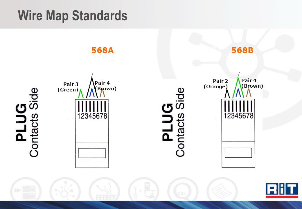 568A568B Pair 3 (Green) Pair 4 (Brown) Pair 2 (Orange) Pair 1 (Blue) Pair 2 (Orange) Pair 4 (Brown) Pair 3 (Green) Pair 1 (Blue) Wire Map Standards