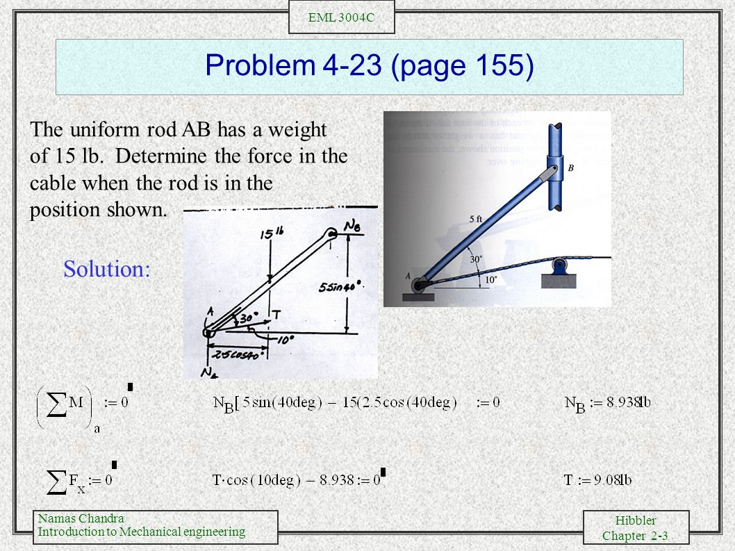 Namas Chandra Introduction to Mechanical engineering Hibbler Chapter 2-3 EML 3004C Problem 4-23 (page 155) The uniform rod AB has a weight of 15 lb. D