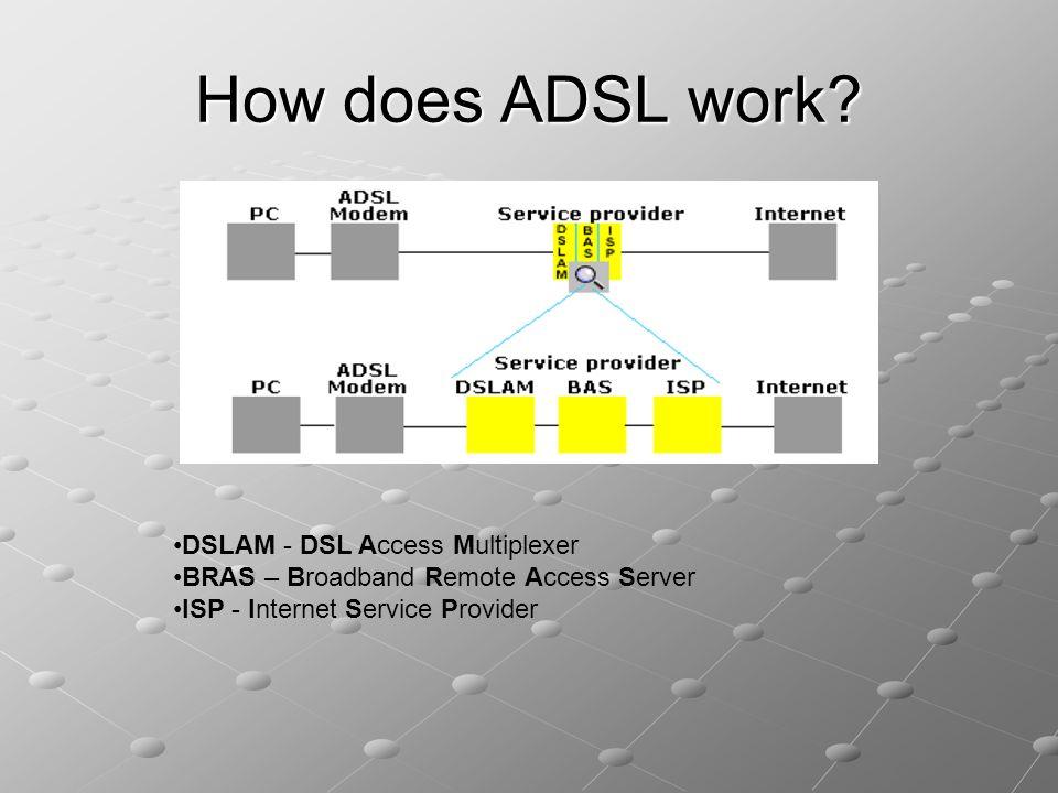 DSLAM - DSL Access Multiplexer BRAS – Broadband Remote Access Server ISP - Internet Service Provider