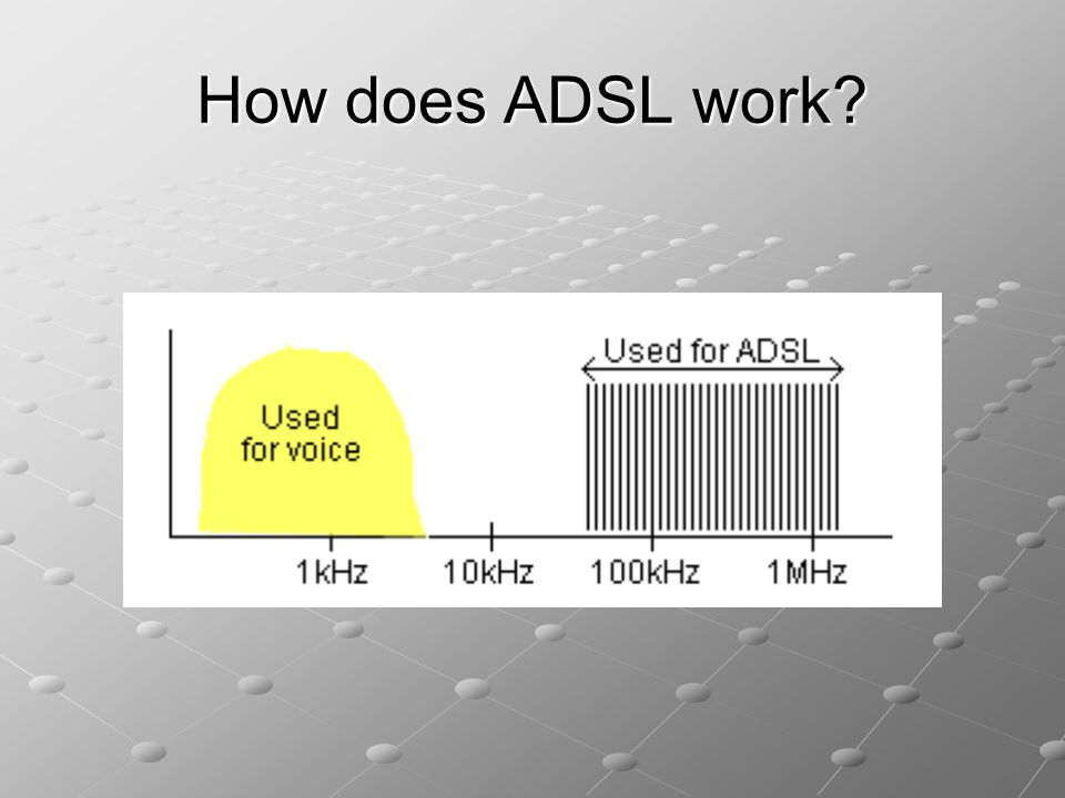 How does ADSL work?