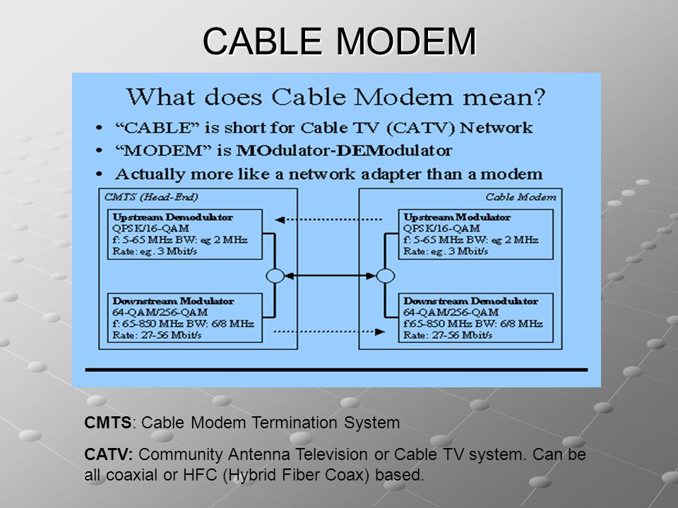 CABLE MODEM CMTS: Cable Modem Termination System CATV: Community Antenna Television or Cable TV system. Can be all coaxial or HFC (Hybrid Fiber Coax)