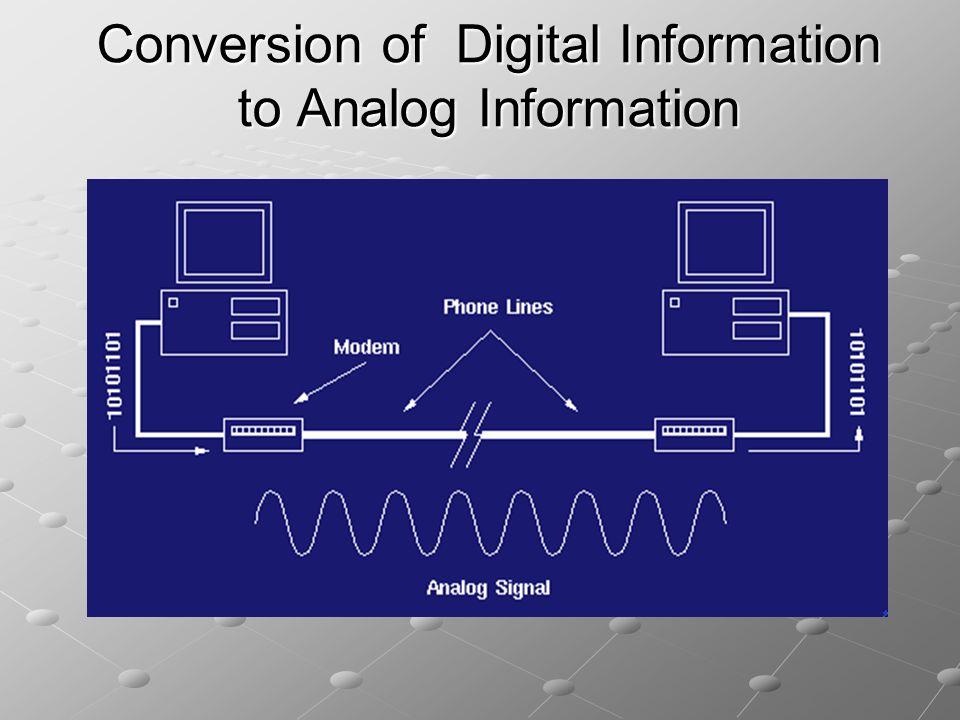 Conversion of Digital Information to Analog Information