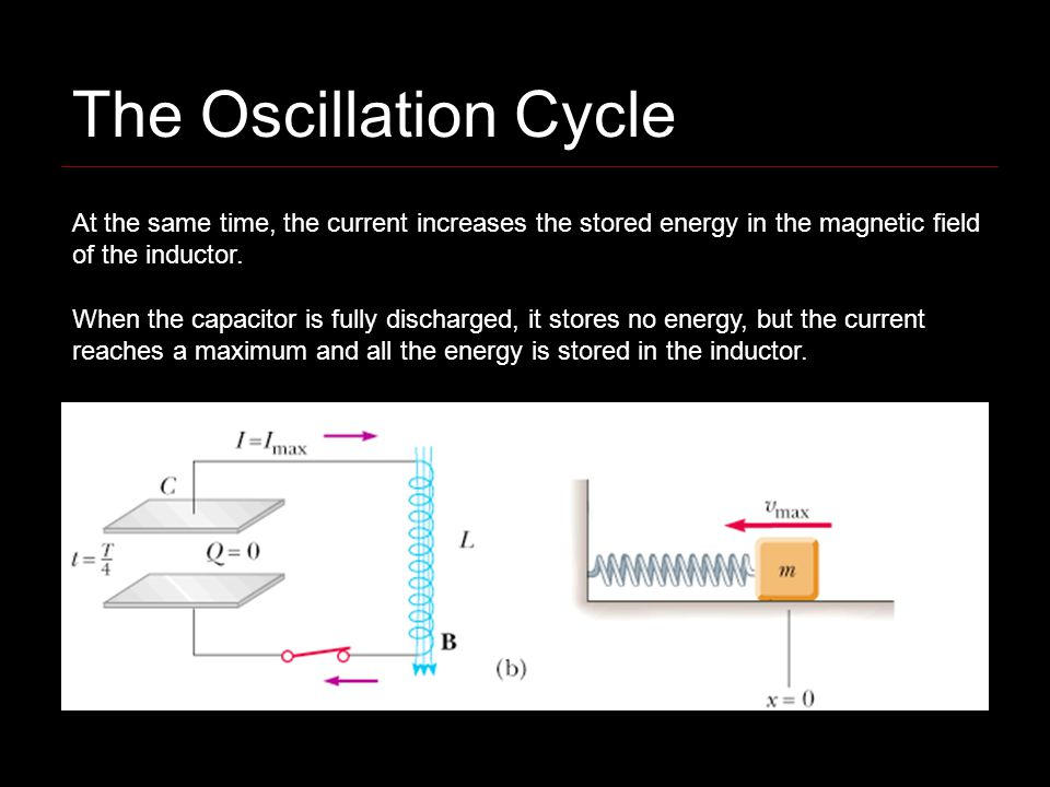 The Oscillation Cycle When the capacitor is fully discharged, it stores no energy, but the current reaches a maximum and all the energy is stored in t