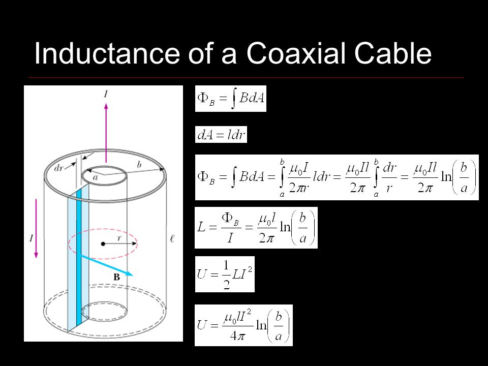 Inductance of a Coaxial Cable