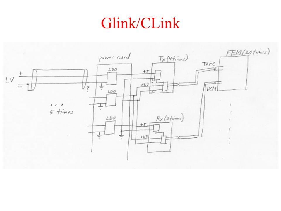 Glink/CLink