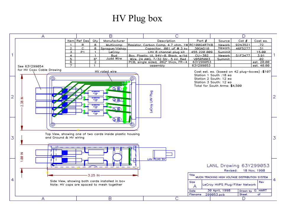 HV Plug box