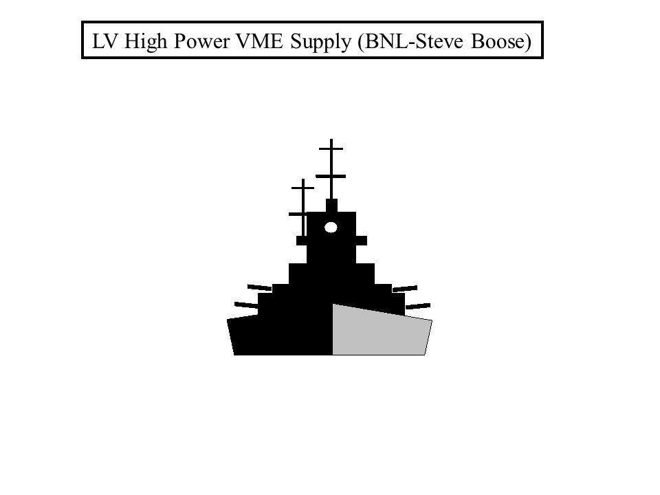 LV High Power VME Supply (BNL-Steve Boose)