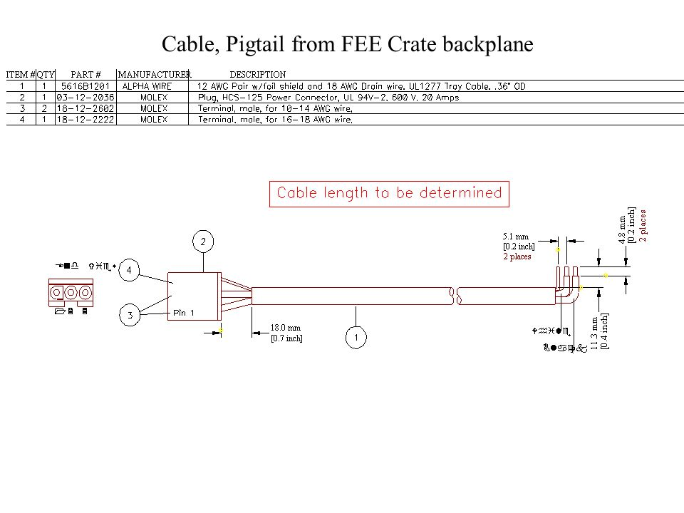 Cable, Pigtail from FEE Crate backplane