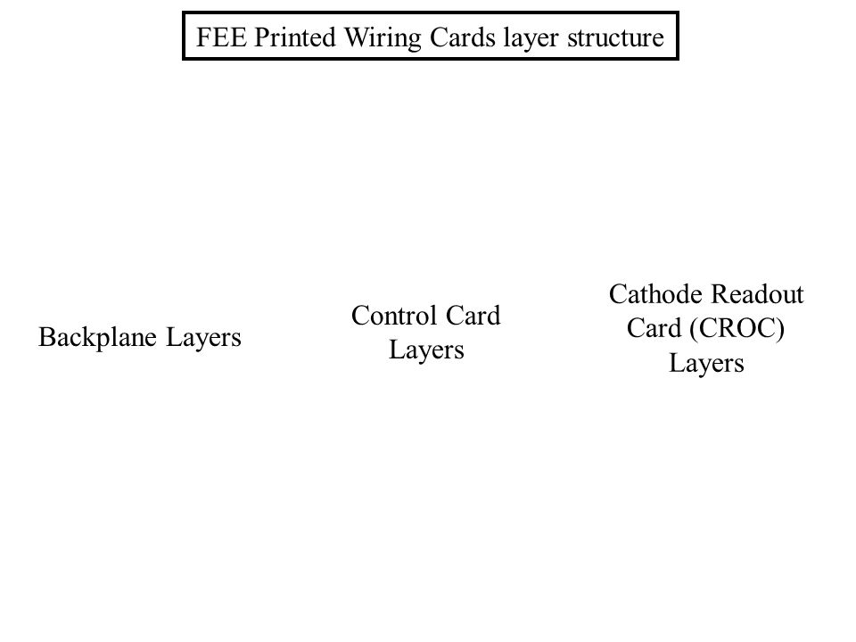 FEE Printed Wiring Cards layer structure Backplane Layers Control Card Layers Cathode Readout Card (CROC) Layers