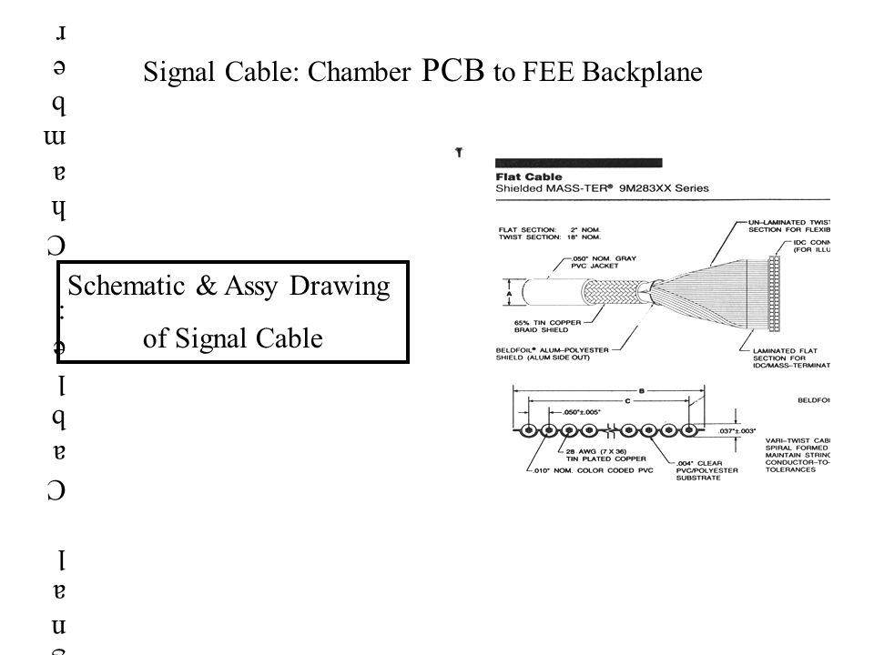 Signal Cable: Chamber PCB to FEE BackplaneSignal Cable: Chamber PCB to FEE Backplane Schematic & Assy Drawing of Signal Cable Signal Cable: Chamber PC