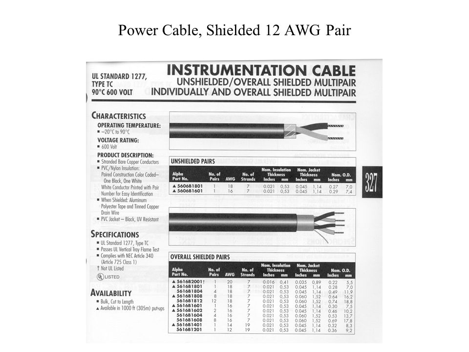 Power Cable, Shielded 12 AWG Pair