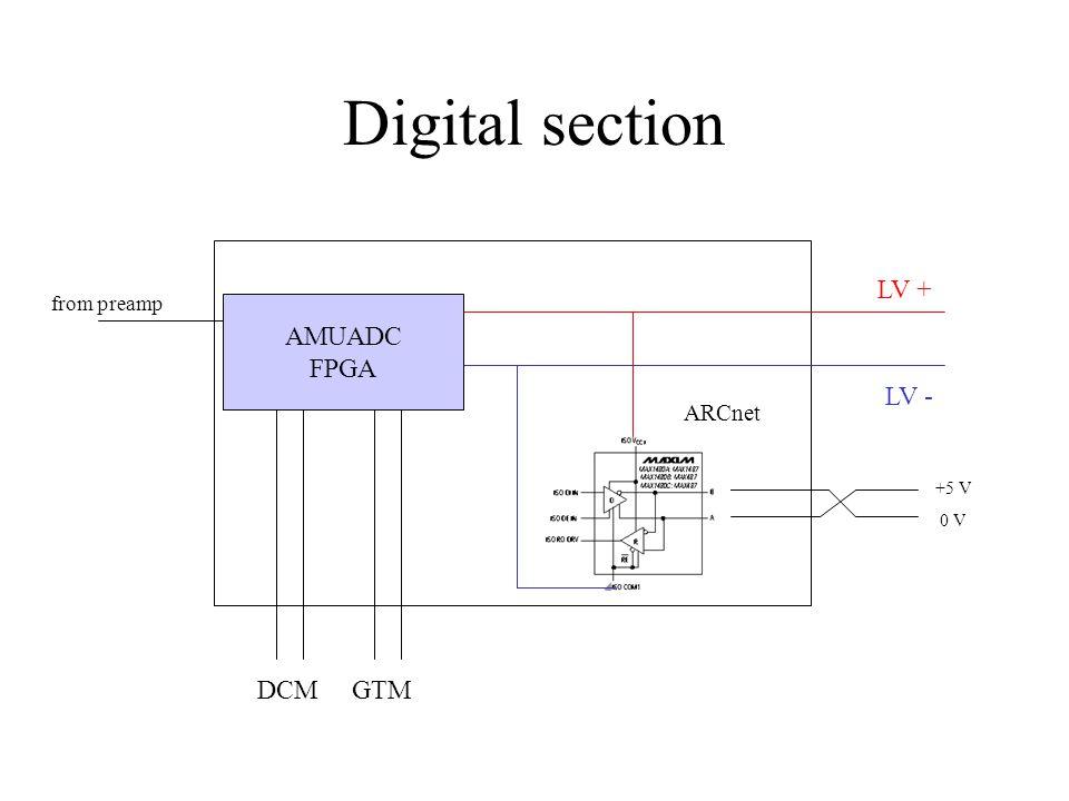 LV + LV - AMUADC FPGA ARCnet +5 V 0 V Digital section from preamp DCM GTM