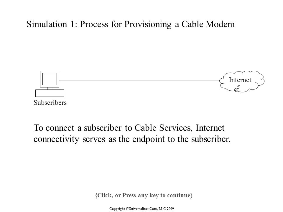 Copyright ©Universalinet.Com, LLC 2009 Internet To connect a subscriber to Cable Services, Internet connectivity serves as the endpoint to the subscri