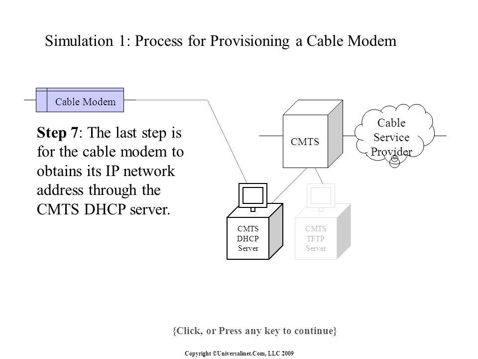 Copyright ©Universalinet.Com, LLC 2009 {Click, or Press any key to continue} CMTS DHCP Server Step 7: The last step is for the cable modem to obtains