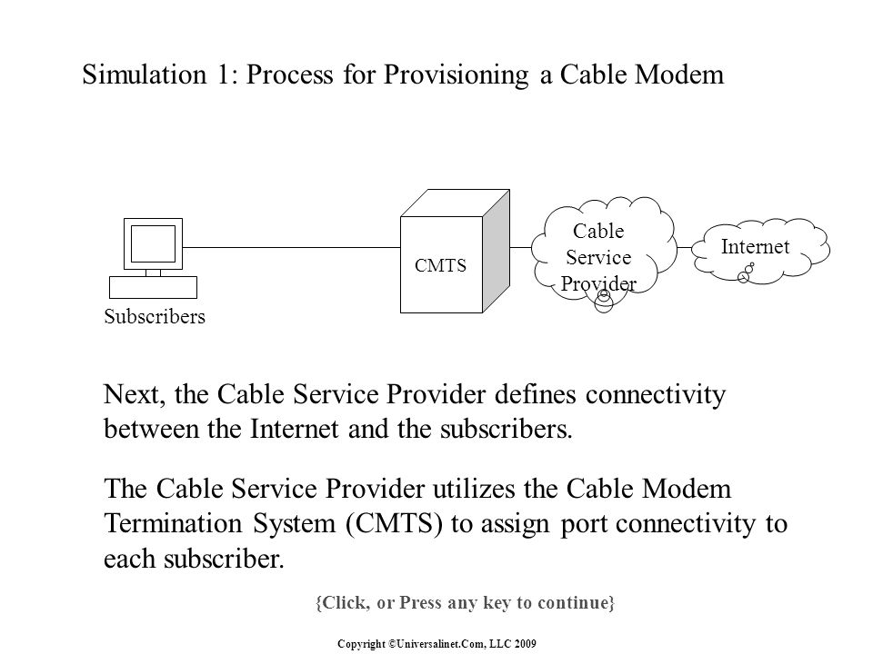 Copyright ©Universalinet.Com, LLC 2009 Internet Cable Service Provider Next, the Cable Service Provider defines connectivity between the Internet and