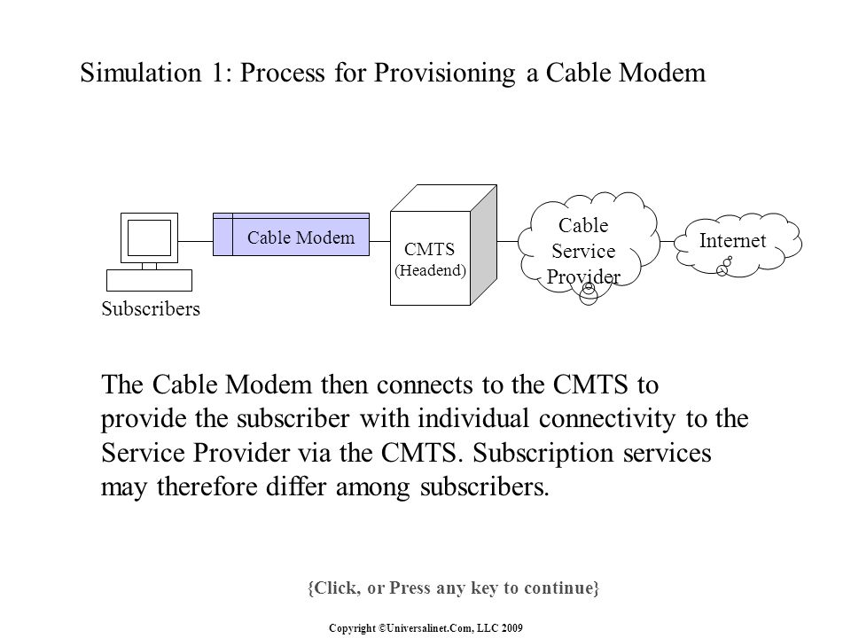 Copyright ©Universalinet.Com, LLC 2009 Internet Cable Service Provider CMTS (Headend) {Click, or Press any key to continue} Subscribers The Cable Mode