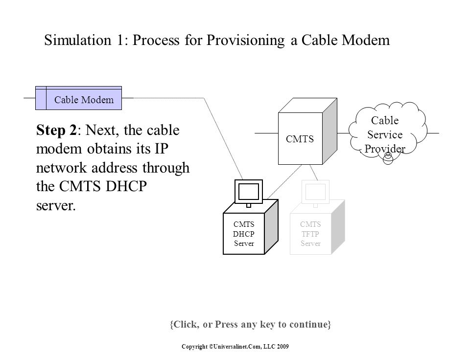 Copyright ©Universalinet.Com, LLC 2009 {Click, or Press any key to continue} CMTS DHCP Server Step 2: Next, the cable modem obtains its IP network add