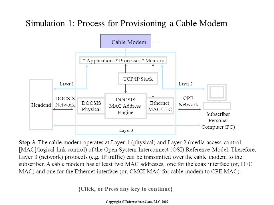 Copyright ©Universalinet.Com, LLC 2009 Simulation 1: Process for Provisioning a Cable Modem {Click, or Press any key to continue} Step 3: The cable modem operates at Layer 1 (physical) and Layer 2 (media access control [MAC]/logical link control) of the Open System Interconnect (OSI) Reference Model.